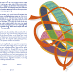 entwined-rings-ketubah