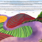 hockney-road-ketubah